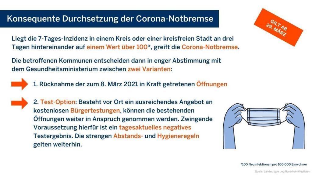 Rhein-Kreis Neuss erlässt Allgemeinverfügung mit Test-Option