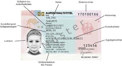 Elektronischer Aufenthaltstitel (Bildquelle: Bundesamt für Migration und Flüchtlinge, bamf.de)