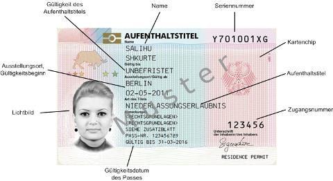 Titre de séjour électronique pour les immigrés (Source: Bundesamt für Migration und Flüchtlinge, bamf.de)